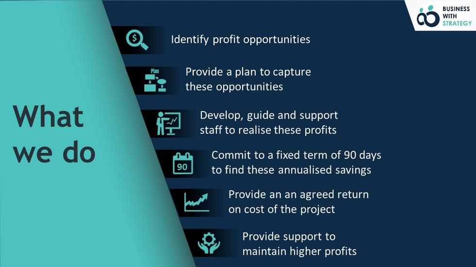 Business Profit Breakthrough (3).JPG