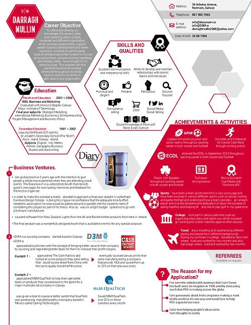 Darragh Mullin Infographic