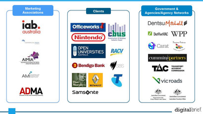 Digital Marketing & Media Essentials (5)
