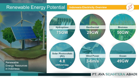 Renewable Energy (12).JPG