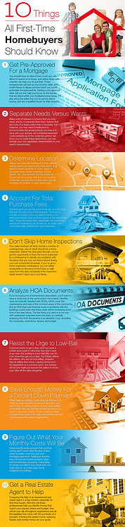 10 Things All First-Time Homebuyers Should Know Infographic