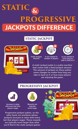 Static & Progressive Jackpots Difference