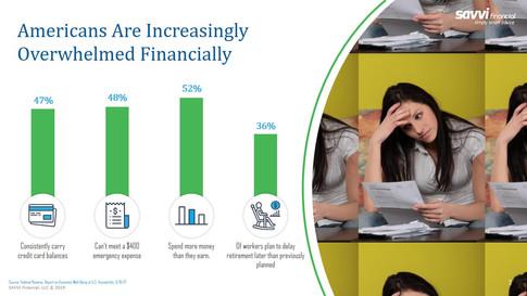 Savvi Financial Wellness Benefits (2).JP