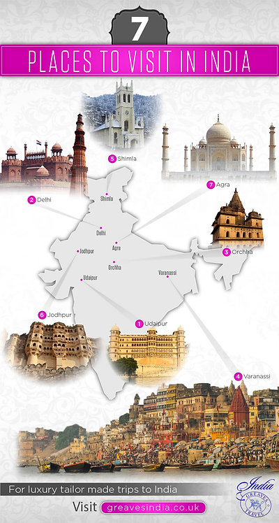 7 Places to Visit in India Infographic