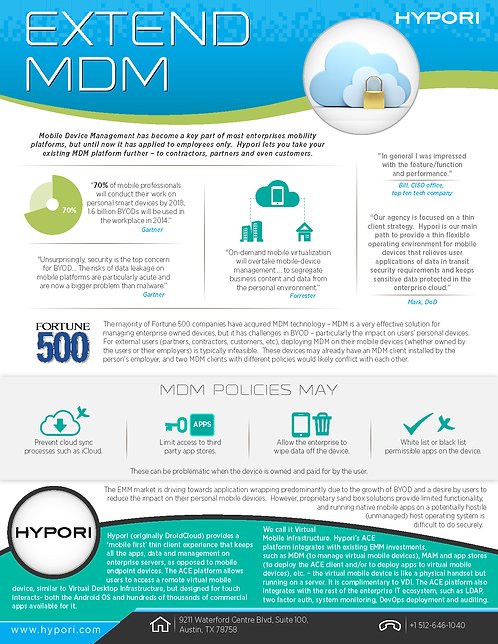 Extend MDM Infographic