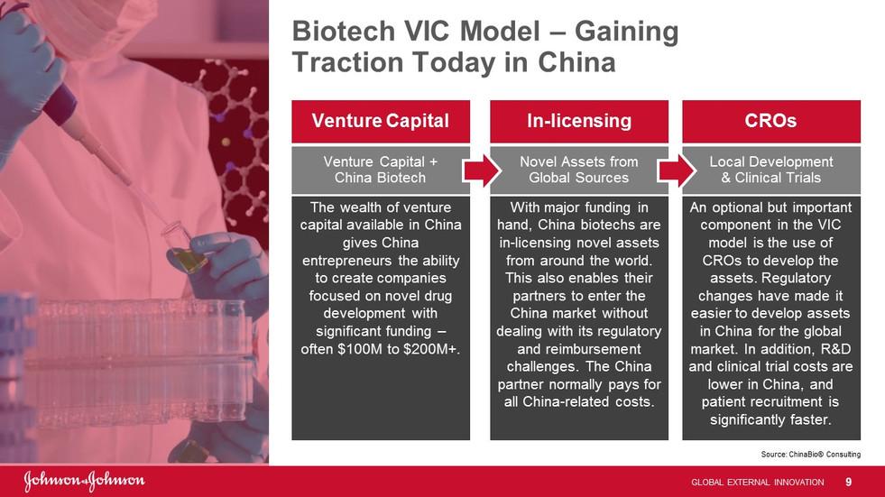 China Venture Capital Landscape (9).JPG