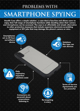 Problem with smartphone spying