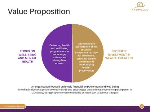 Investor presentation_Page_11.jpg