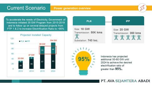 Renewable Energy (10).JPG