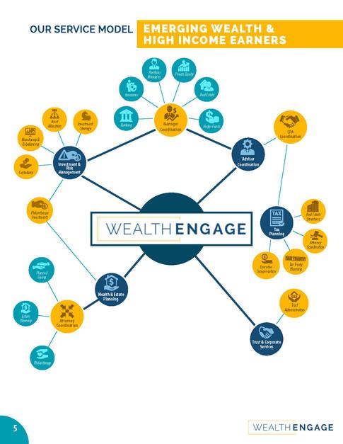 Wealth Engage_Page_7.jpg