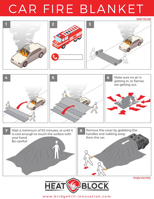 Car Fire Blanket Infographic