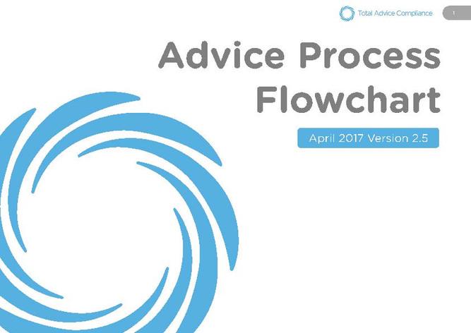 Advice Process Flowchart
