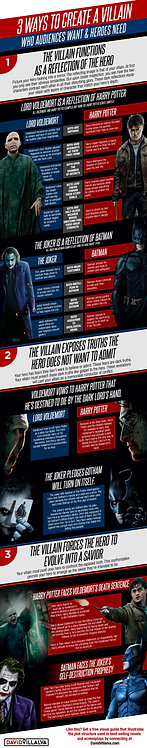 3ways to Create a Villain Infographic