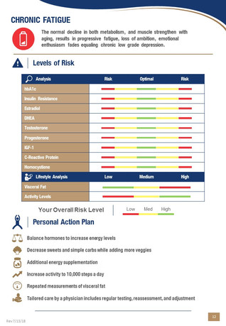 Patient Plan Playbook (12).JPG