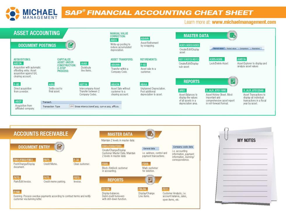 Financial Accounting Cheat Sheet_Page_2.