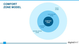 Digital Marketing & Media Essentials (8)