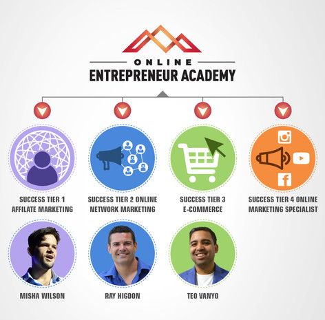Online Entrepreneur Academy (4).jpg