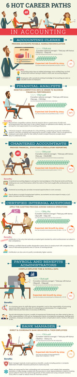 6 hot career paths in accounting