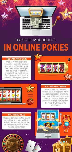 Types of Multipliers in Online Pokies