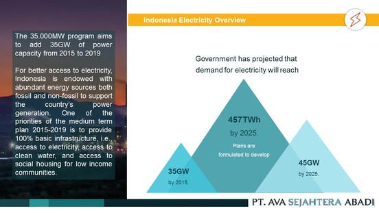 Renewable Energy (6).JPG