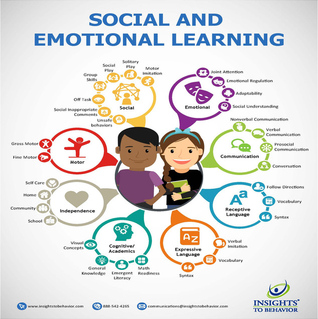 Social and Emotional Learning Brochure