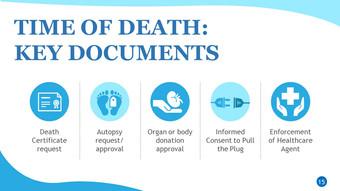 Interpreting End of Life Scenarios (15).