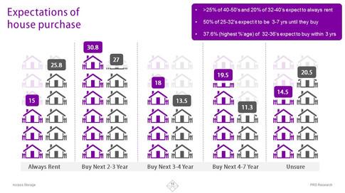 London Real Estate Survey (10).JPG