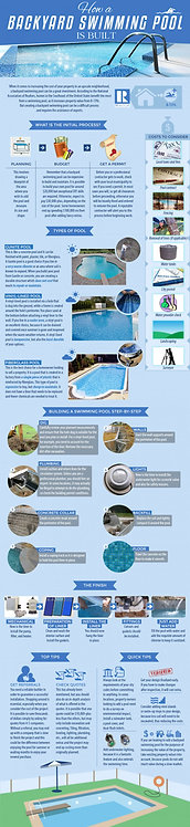 How a Backyard Swimming Pool Is Built Infographic