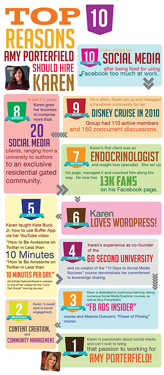 Top 10 Reasons Amy Porterfield should be hire Karen Infographic