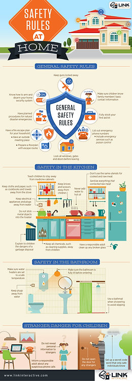 Safety Rules at Home Infographic