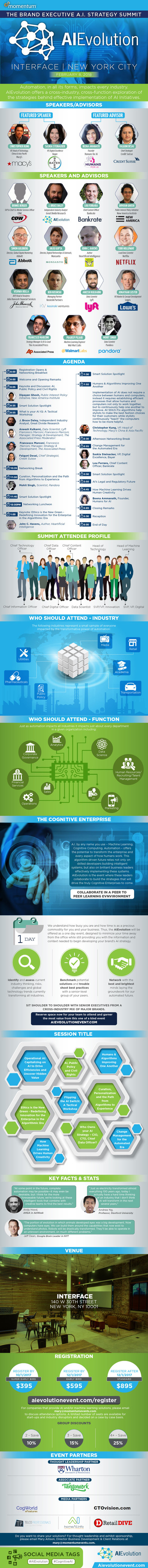 The Brand Executive A.I. Strategy Summit