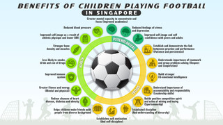 Benefits Of Childern Playing Football Brochure