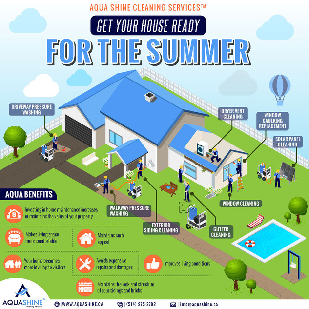 Get Your House Ready for The Summer Brochure