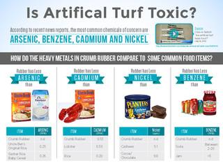 Is Artificial Turf Toxic Brochure