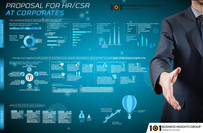 Proposal for HR-CSR at Corporates
