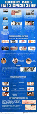 Auto Accident Injuries How A Chiropractor Can Help