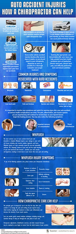 Auto Accident Injuries How A Chiropractor Can Help Infographic