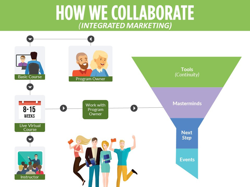 How We Collaborate Infographic.JPG