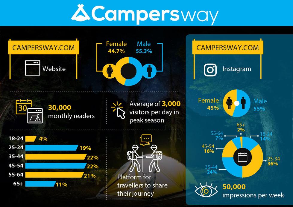Campersway_Page_1.jpg