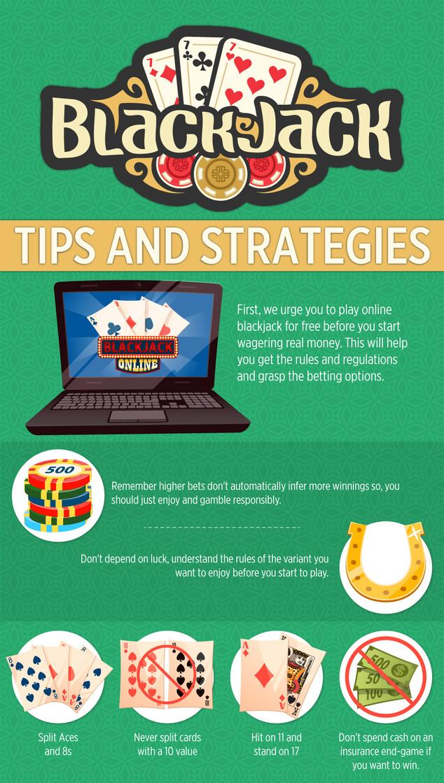 Blackjack tips and strategies