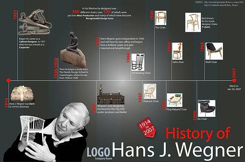 History of Hans J. Wegner Infographic