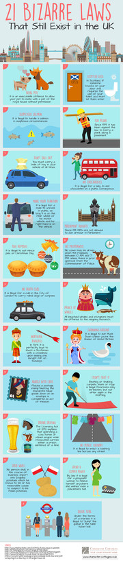 21 Bizarre Laws