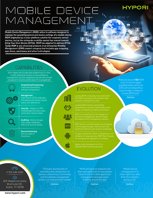 Mobile Device Management Infographic