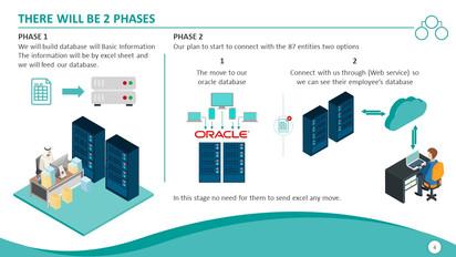 Database Implementation Plan (4).JPG