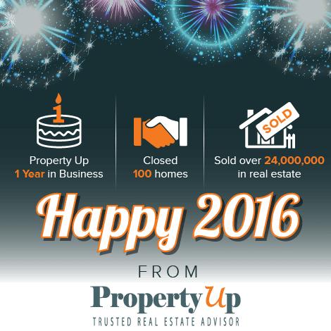 Happy 2016 Infographic