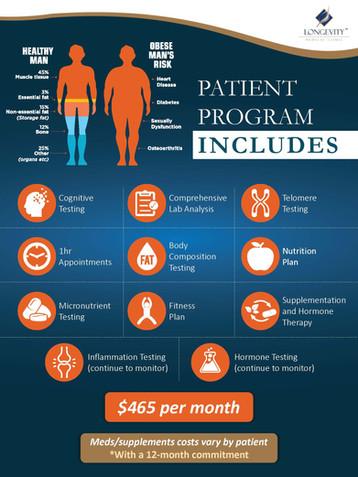 Patient Program Includes