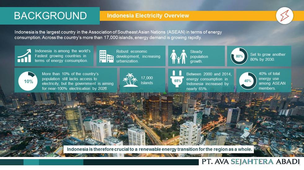 Renewable Energy (3).JPG