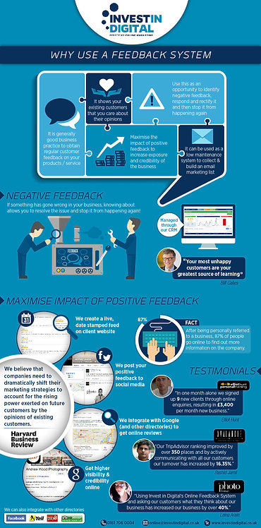 Why Use a Feedback System Infographics