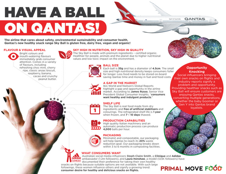 Have A Ball On Qantas