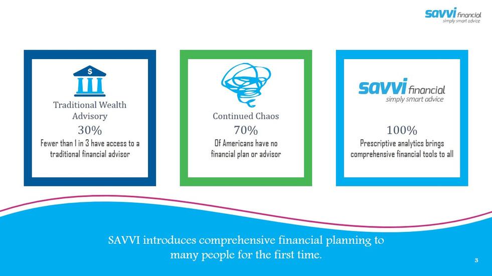 Savvi Financial Simply Smart Advice (3).